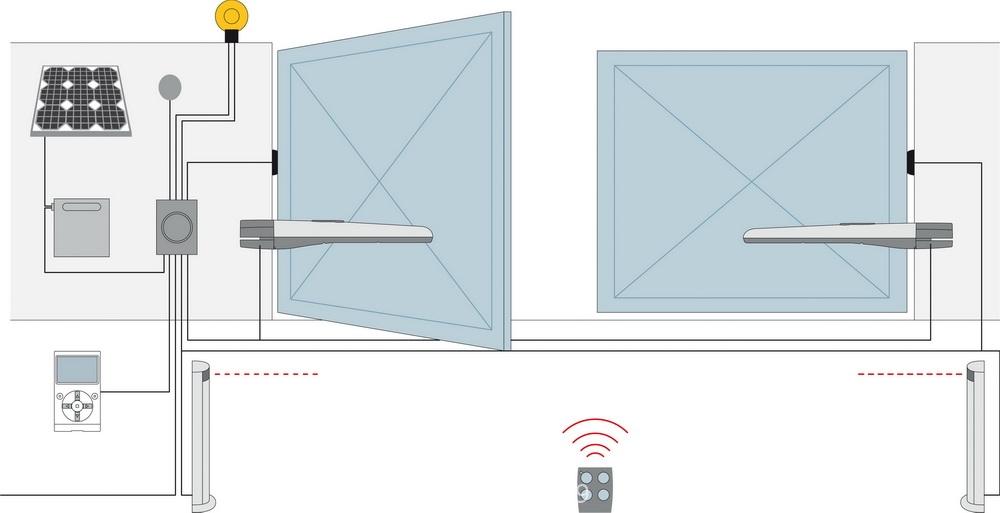 Cách thức hoạt động của cảm biến photocell sử dụng trong barie tự động