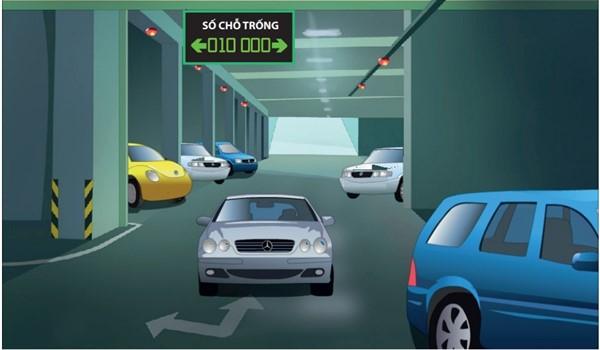 Một số ưu thế của phần mềm bãi giữ xe thông minh